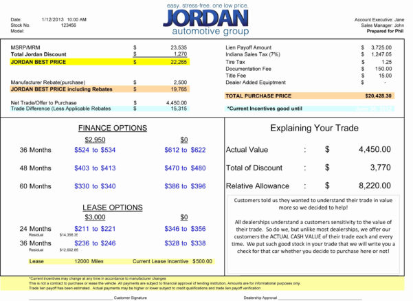 Car Cost Comparison Spreadsheet Intended For Car Lease Comparison Spreadsheet  My Spreadsheet Templates
