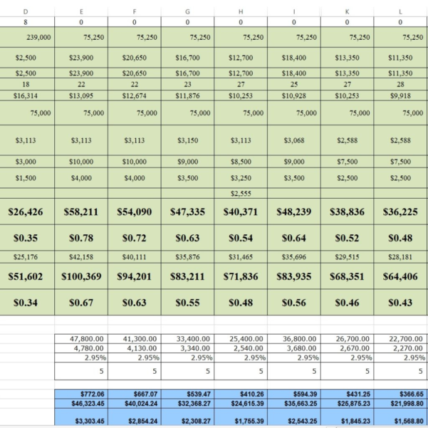 Car Cost Comparison Spreadsheet Intended For New Car Comparison Spreadsheet Cost Tool For Excel Ndash