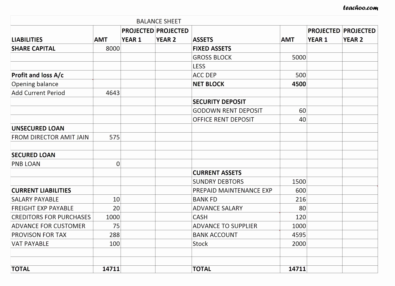 Car Lease Calculator Excel Spreadsheet Throughout Car Lease Calculator Spreadsheet Epic How To Make An Excel