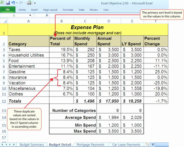 Car Lease Calculator Excel Spreadsheet With Car Lease Calculator Excelreadsheet Equipment New Program Beruhmt