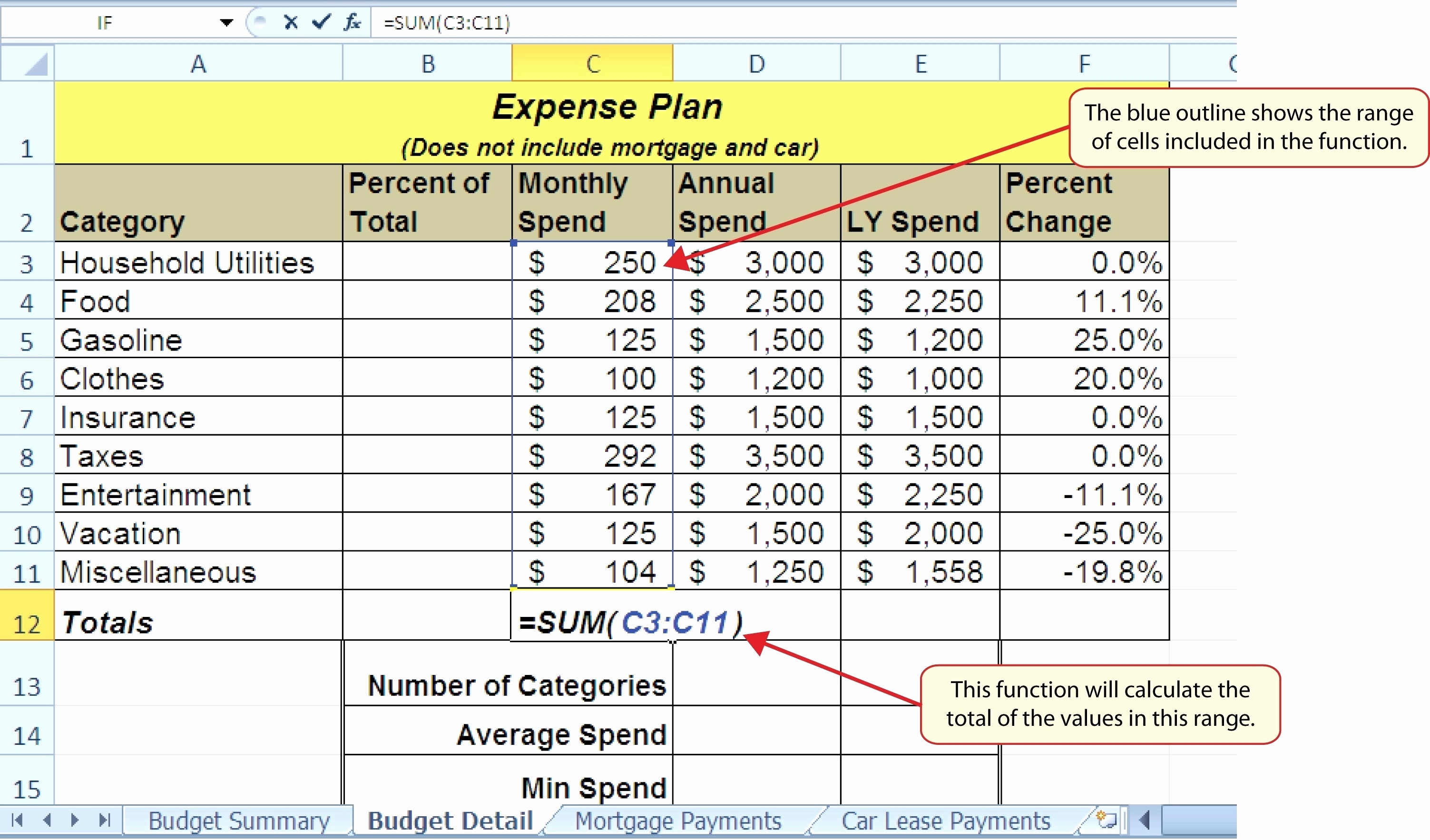 Car Lease Calculator Excel Spreadsheet With Lease Calculator Excel Spreadsheet  Aljererlotgd
