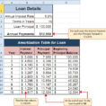 Car Lease Calculator Spreadsheet Within Loan Tracker Spreadsheet Template Amortization Student Excel