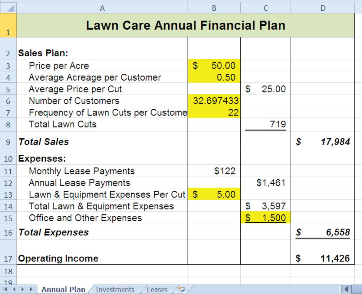 Car Lease Spreadsheet Excel Regarding Car Lease Spreadsheet Elegant Car Lease Spreadsheet Fresh Car Lease
