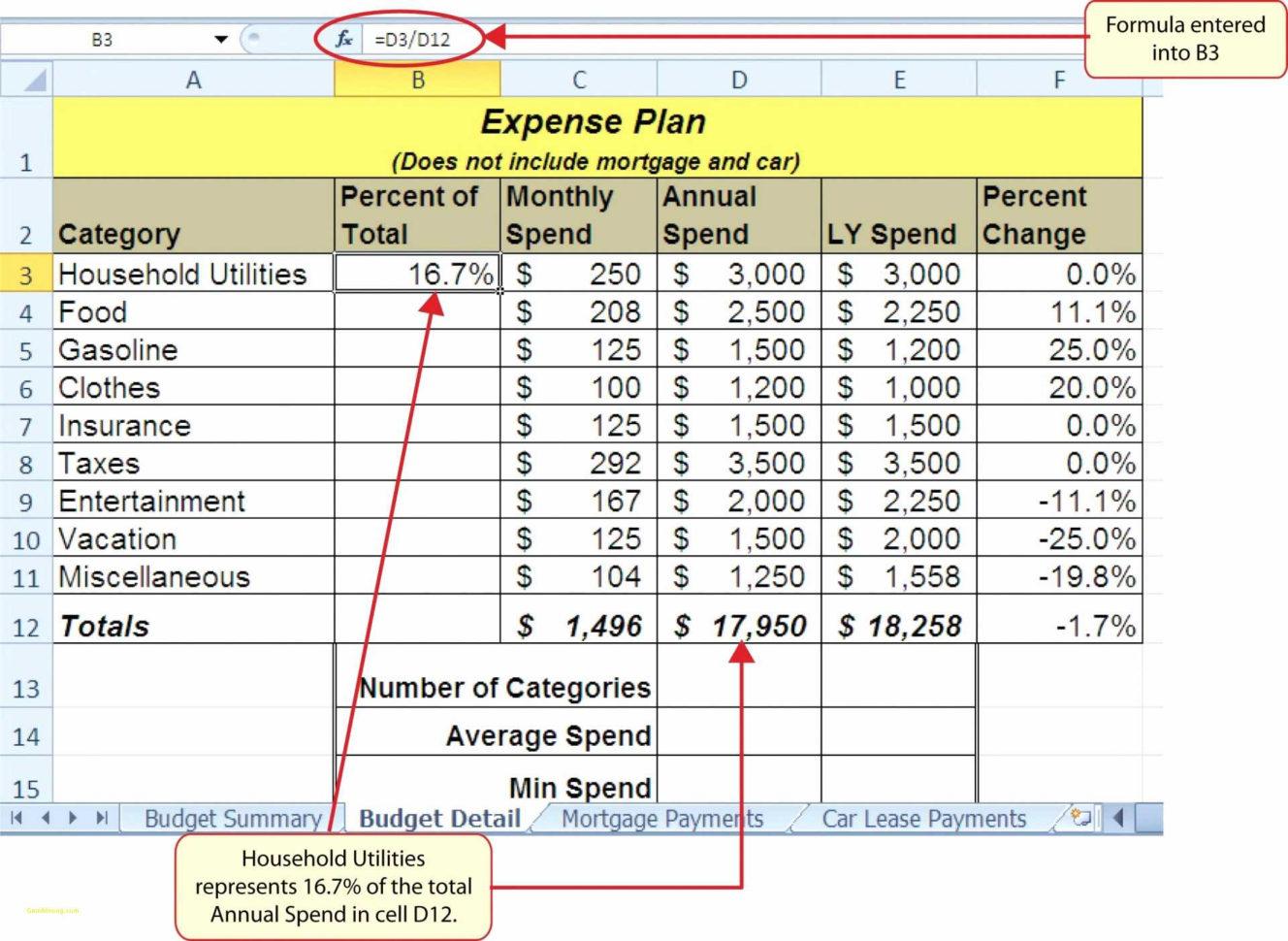 Car Loan Amortization Spreadsheet Excel Pertaining To Mortgage Amortization Excel Spreadsheet  Awal Mula