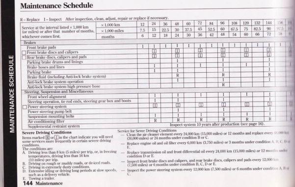 Car Maintenance Checklist Spreadsheet In Vehicle Maintenance Checklist Template And Car Maintenance Schedule