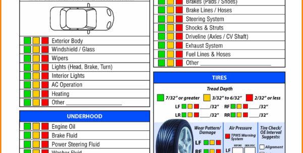 Car Maintenance Checklist Spreadsheet Throughout 5  Car Maintenance Checklist Spreadsheet  Credit Spreadsheet