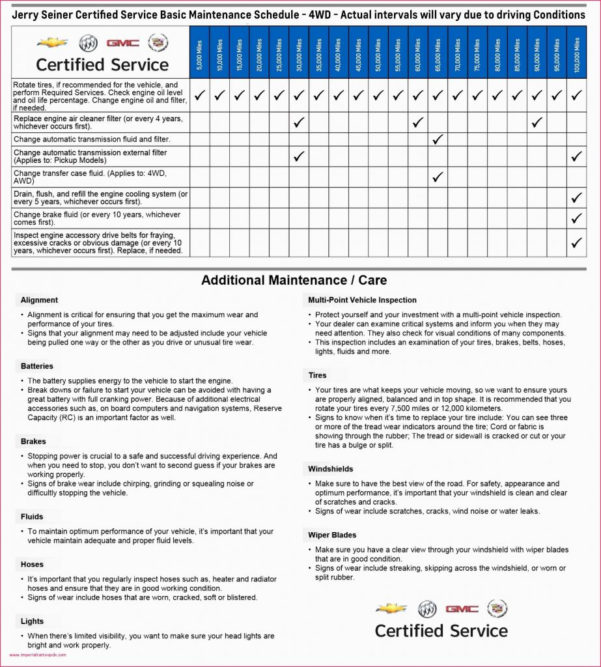 Car Maintenance Spreadsheet Inside Fleet Maintenance Spreadsheet Auto Schedule Excel New Car Log Sample