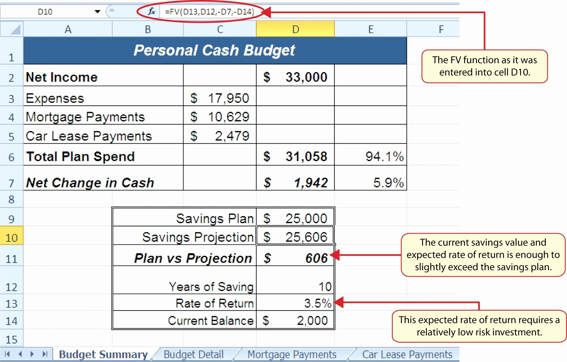 Car Payment Amortization Schedule Spreadsheet In Loan Spreadsheet Template Car Payment Amortization Schedule New Of