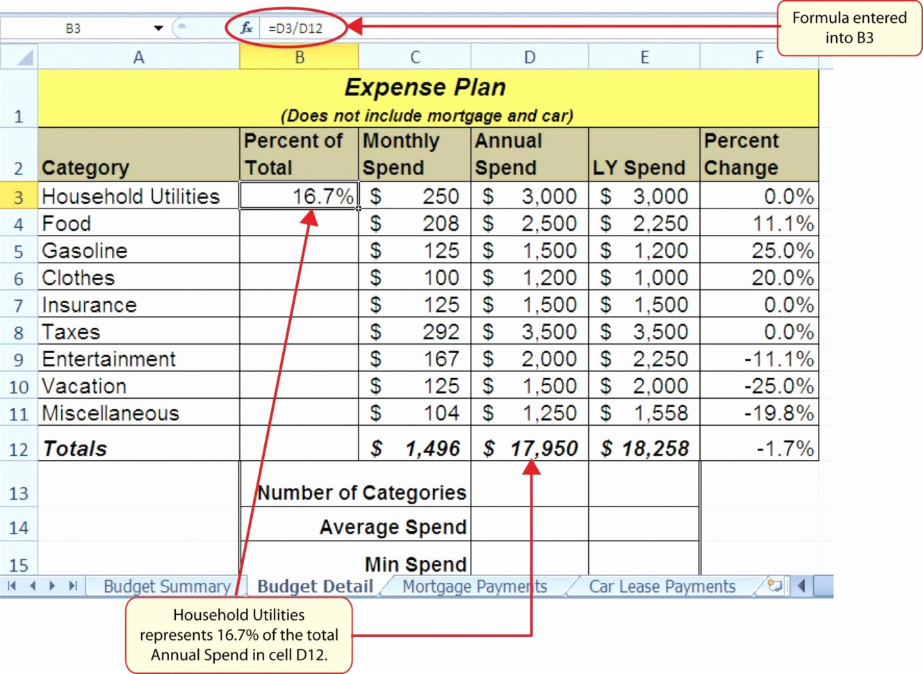 car payment amortization schedule spreadsheet spreadsheet