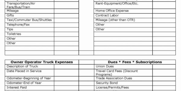 Car Rental Business Spreadsheet Throughout Truck Driver Expenses Worksheet  Indiansocial