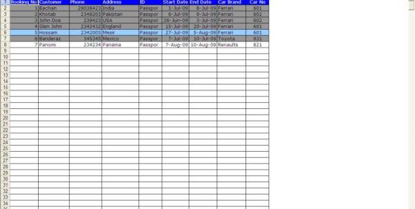 Car Rental Reservation Spreadsheet Intended For Cardaily1 Car Rental Reservation Spreadsheet Reservations Excel
