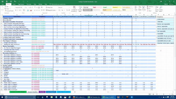 Car Restoration Cost Spreadsheet Inside Car Restoration Cost Spreadsheet – Spreadsheet Collections