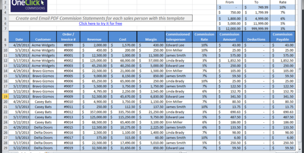 Car Sales Commission Spreadsheet With Free Excel Templates For Payroll, Sales Commission, Expense Reports
