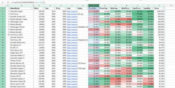 Car Shopping Comparison Spreadsheet For Car Comparison Spreadsheet New Free Spreadsheet Excel Spreadsheet