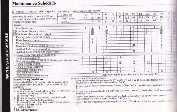 Car Shopping Comparison Spreadsheet Pertaining To Sheet Best Of Gallery Car Shopping Comparison Spreadsheet Vehicle