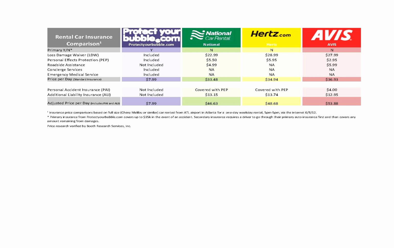 Car Shopping Comparison Spreadsheet With Regard To Insurance Quote Comparison Spreadsheet New Health Insurance Parison