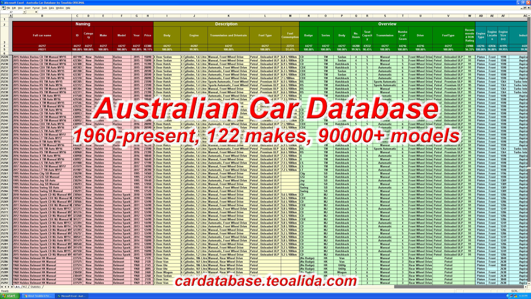Car Shopping Spreadsheet Pertaining To Car Shopping Comparison Spreadsheet As How To Make An  Pywrapper