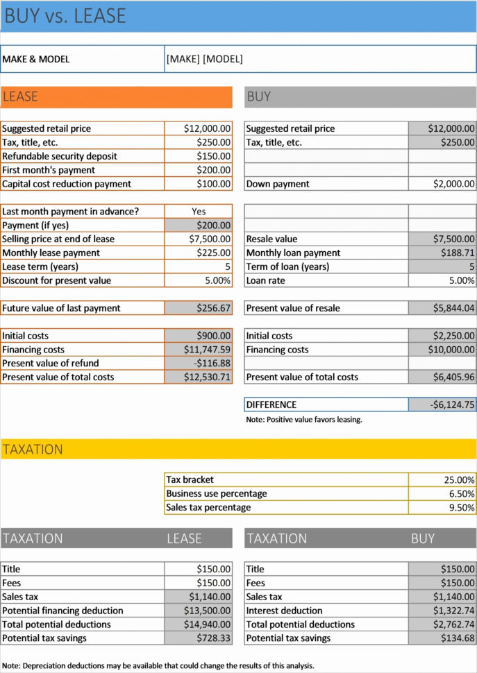 Car Shopping Spreadsheet Pertaining To Carg Comparison Spreadsheet Luxury Parison Template Fresh Of Sheet