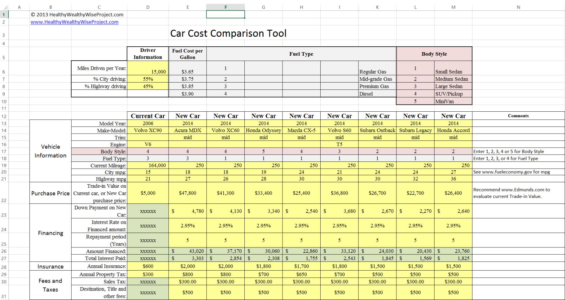 Car Shopping Spreadsheet Regarding Car Cost Comparison Tool For Excel