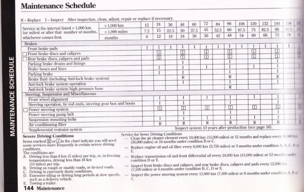 Car Shopping Spreadsheet Regarding Sheet Best Of Gallery Car Shopping Comparison Spreadsheet Vehicle