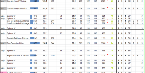 Carb Cycling Excel Spreadsheet In Bike Carb Cycling Excel Spreadsheet Calorie And Macronutrient