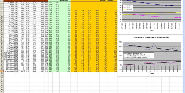 Carb Cycling Excel Spreadsheet In Spreadsheet Examples Fat Loss Gi Chow Fatburningprogressmonitor Carb