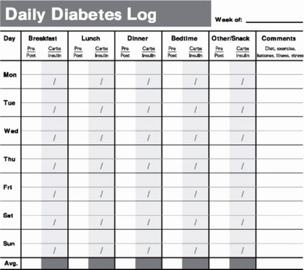 Carb Cycling Excel Spreadsheet Inside Zone Diet Spreadsheet My Templates Carb Cycling Excel Calorie And