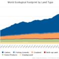 Carbon Footprint Calculator Excel Spreadsheet Inside Data And Method  Global Footprint Network