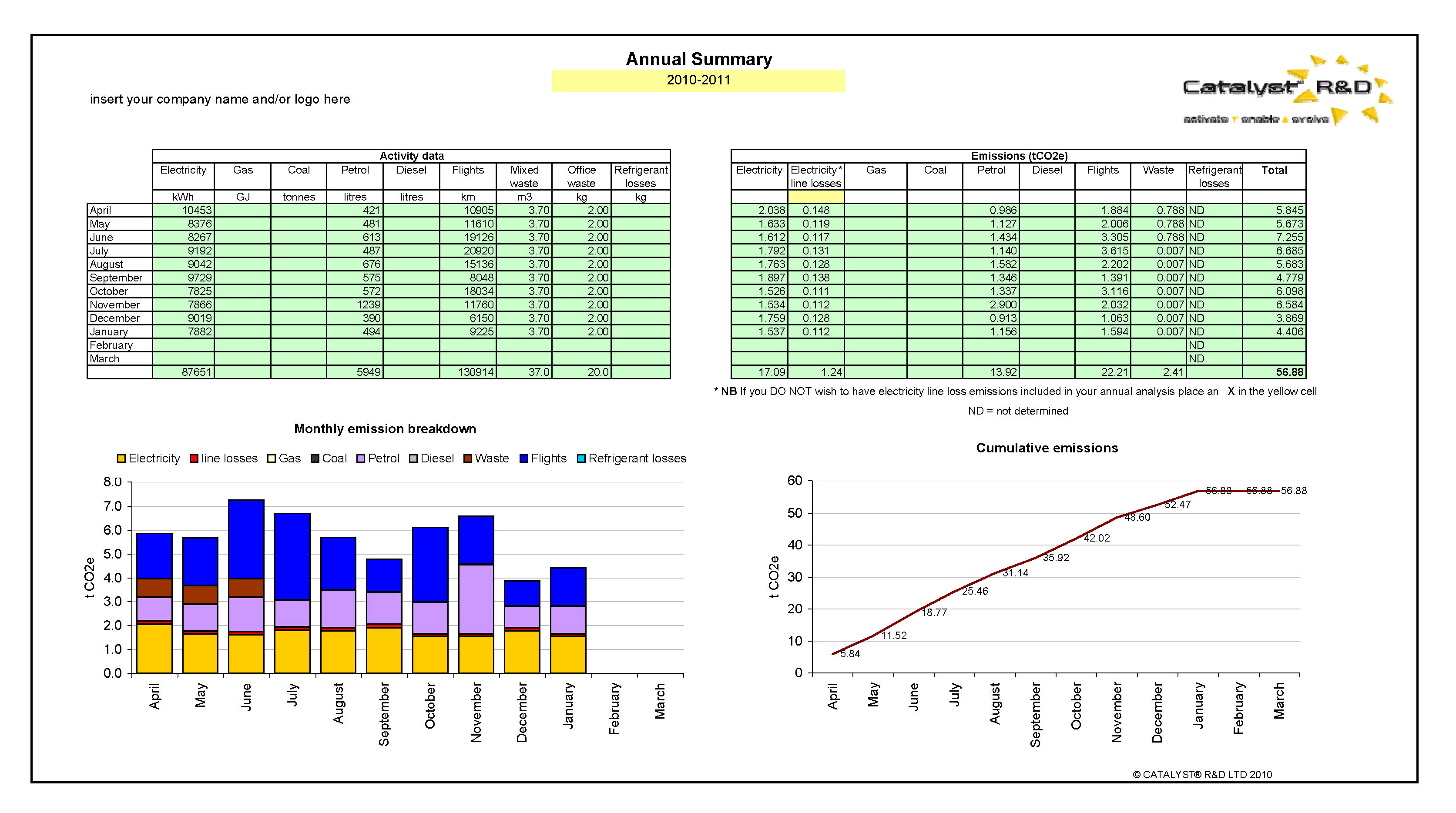 Carbon Footprint Calculator Excel Spreadsheet With Isthmus Environment Fund  Isthmus Blog