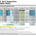 Caseload Spreadsheet Intended For Fy12 Budget And Caseload Update Fiscal Committee February 6, Ppt
