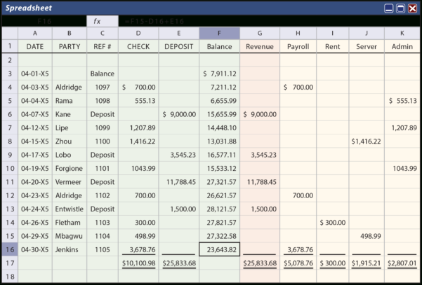 Cash Basis Accounting Spreadsheet Intended For Accrual Versus Cashbasis Accounting  Principlesofaccounting