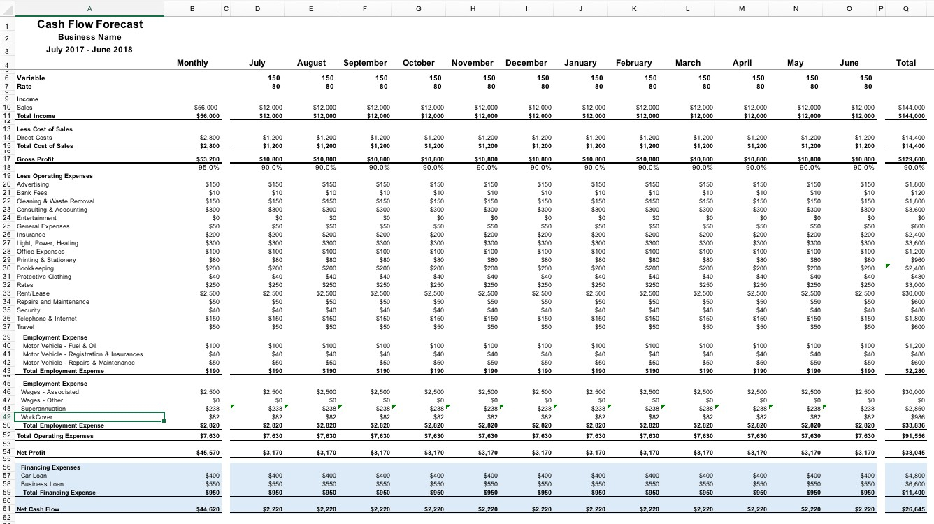 Cash Flow Budget Spreadsheet Intended For Cash Flow Budget Worksheet Excel #3888