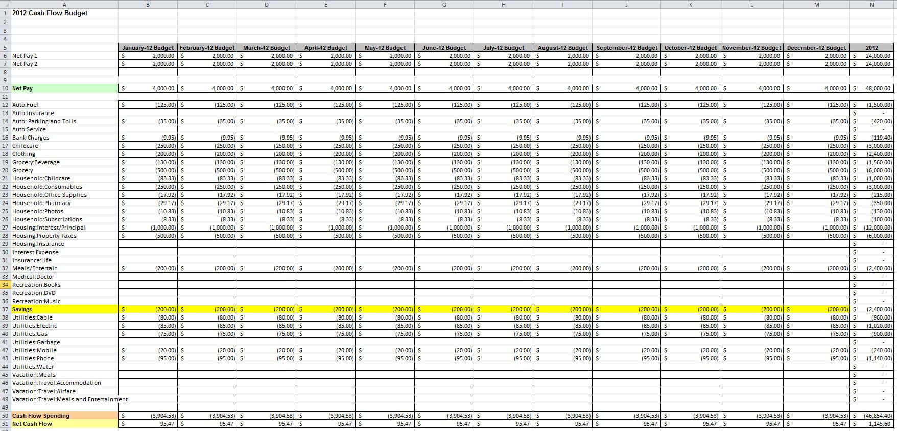 Cash Flow Budget Spreadsheet Regarding Family Cash Flow Spreadsheet 2018 Excel Spreadsheet Templates