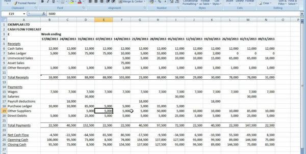 Cash Flow Budget Spreadsheet With Cash Flow Budget Worksheet Excel 13 – Elsik Blue Cetane