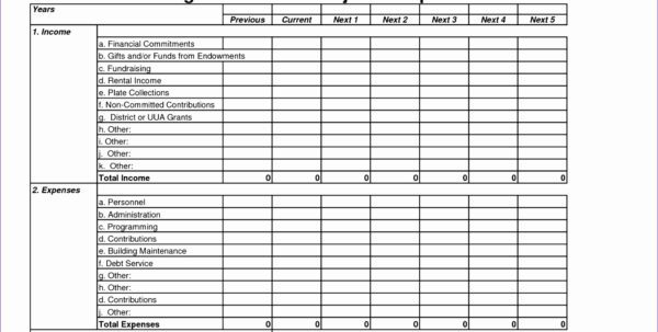 Cash Flow Budget Spreadsheet Within Cash Flow Projection Template Example Of Budget Spreadsheet Elsik