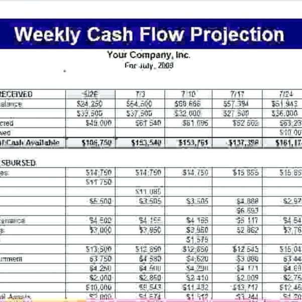 Cash Flow Projection Spreadsheet Template Pertaining To 008 Template Ideas Weekly Cash Flow Projection Excel And Month