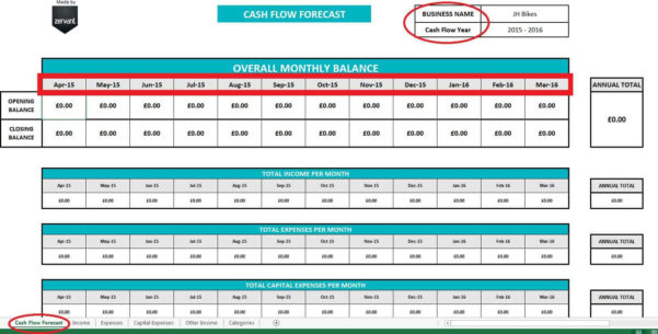 Cash Flow Projection Spreadsheet Within Cash Flow Projection Template 13 – Elsik Blue Cetane