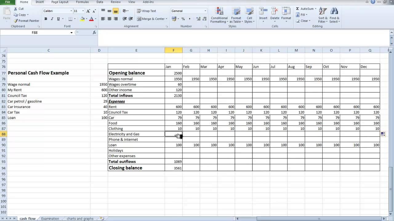 Cash Flow Spreadsheet Download Throughout Cash Flow Spreadsheet Sheet Rental Property Excel Projection Example