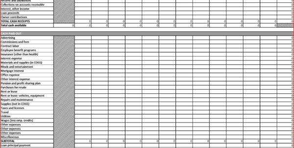 Cash Flow Spreadsheet Example Within Elegant Statement Of Cash Flows Template Genuineaid Example Small