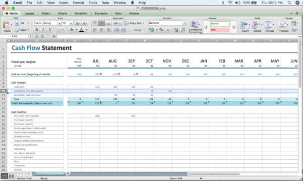 Cash Flow Spreadsheet Excel Regarding A Beginner's Cash Flow Forecast: Microsoft's Excel Template  The