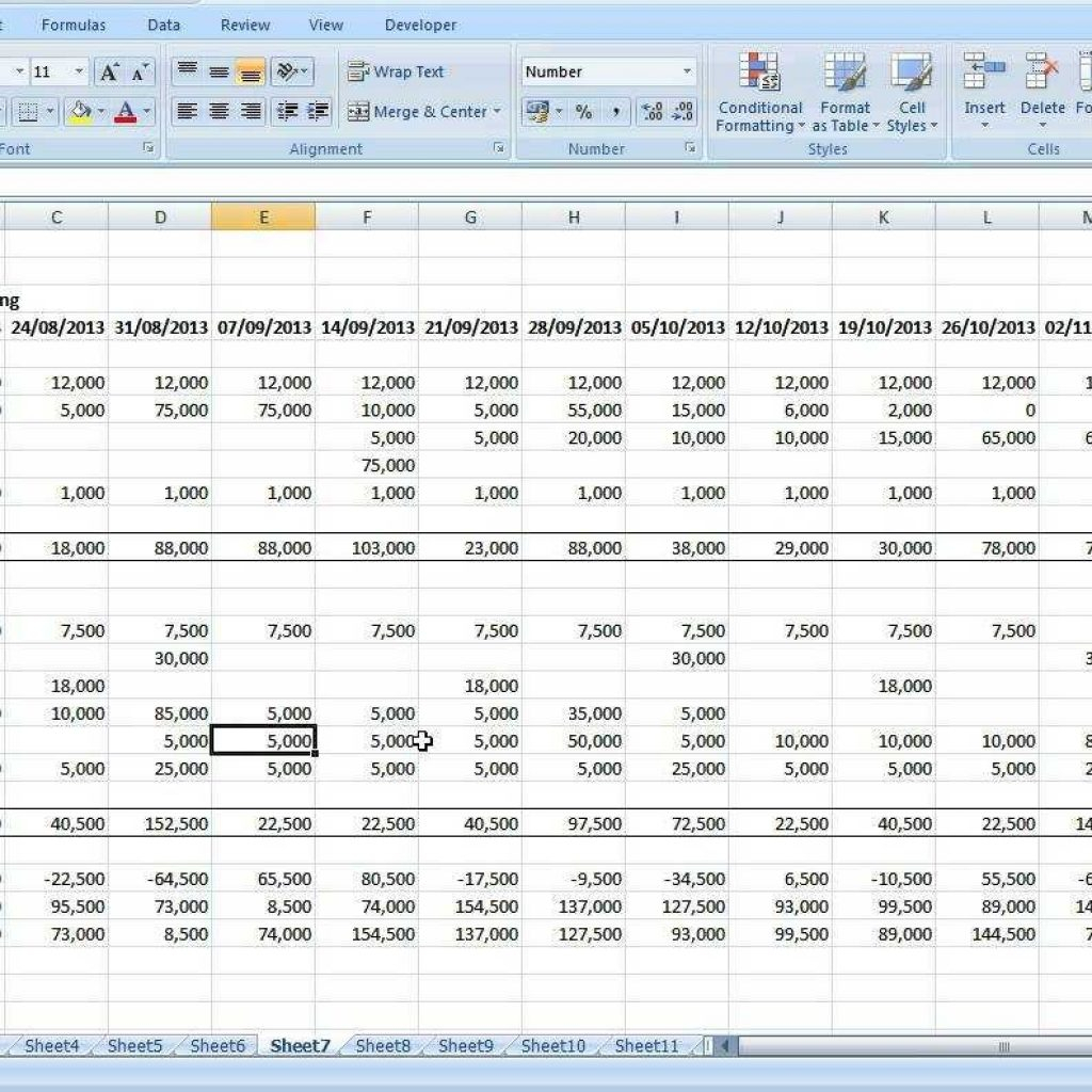 Cash Flow Spreadsheet Excel Regarding Cash Flow Forecast Excel Template 7 – Elsik Blue Cetane