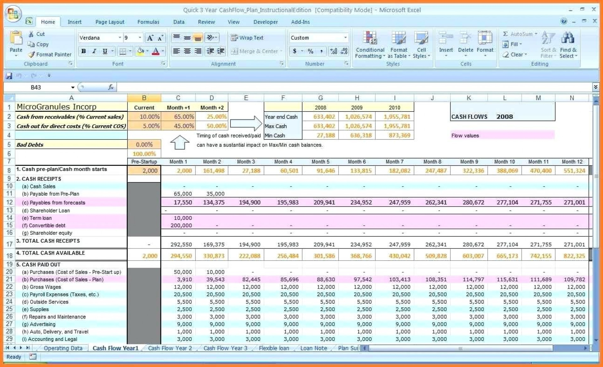 Cash Flow Spreadsheet Excel With Regard To 015 Cash Flow Templates Excel Business Plan Projection Pdf With