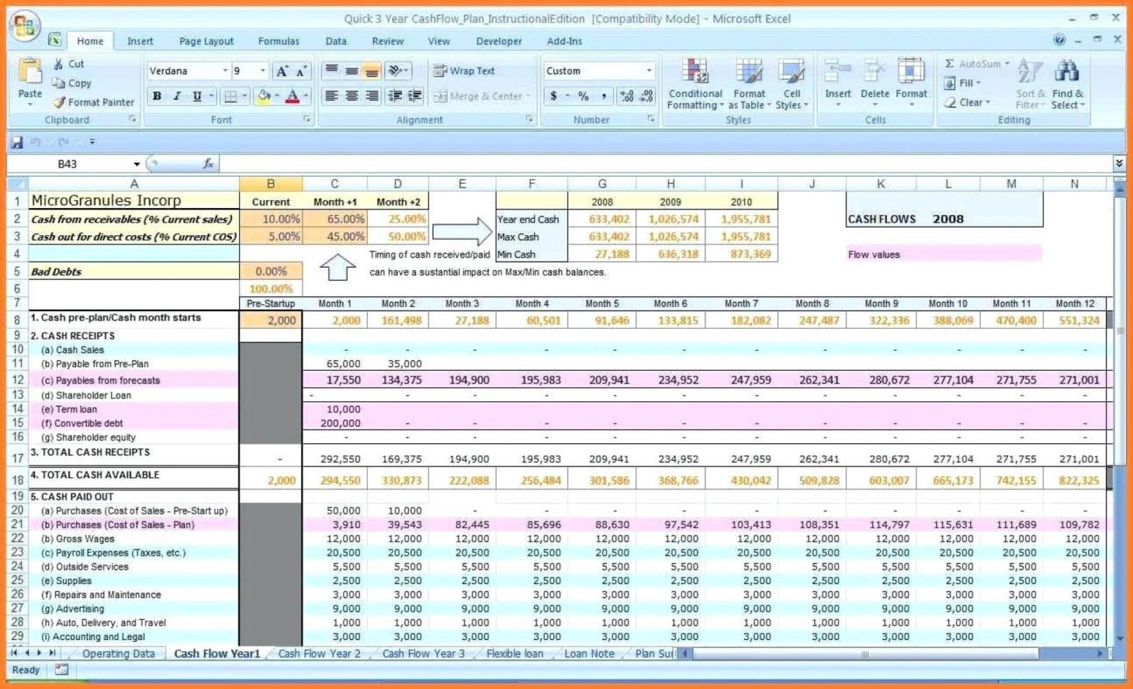 Cash Flow Spreadsheet Uk Regarding 003 Template Ideas Microsoft Excel Cash Flow Personal Forecast