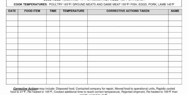Catering Spreadsheet In Catering Spreadsheet Template  Erieairfair