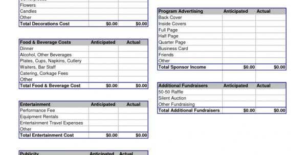 Catering Spreadsheet Regarding Example Of Spreadsheet Budget Planner Catering Business Cards