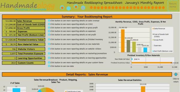 Cattle Expense Spreadsheet Intended For Farm Expense Spreadsheet Template And Cattle Farm Bookkeeping