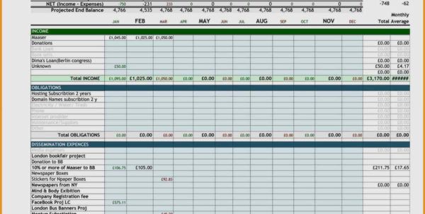 Cattle Expense Spreadsheet With Regard To Business Expenseseet Template With Elegant Budget Worksheet Cattle