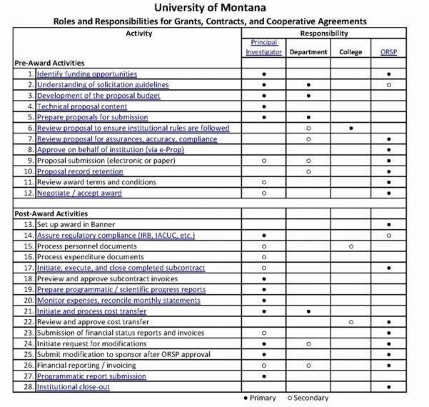 Cattle Herd Management Spreadsheet Inside Cattle Herd Management Spreadsheet  Csserwis