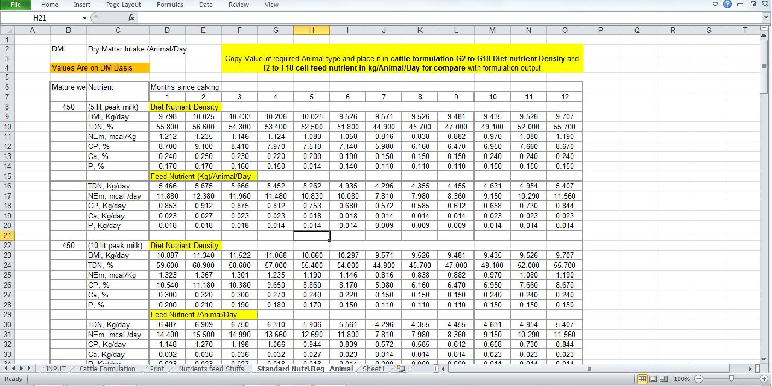 Cattle Herd Management Spreadsheet Intended For Cattle Herd Management Spreadsheet 2018 Excel Spreadsheet Budgeting
