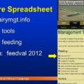 Cattle Ration Spreadsheet In Take Home Message #2 Shredlage  Forage Form  Ppt Video Online Download